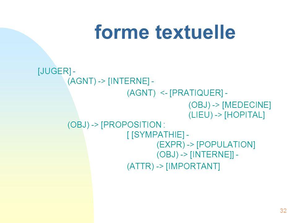 forme textuelle [JUGER] - (AGNT) -> [INTERNE] -
